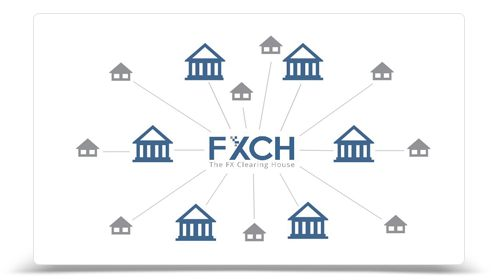 Member of FXCH